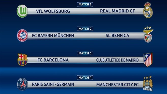 Champions League Quarter Final Draw Psg Face Manchester City